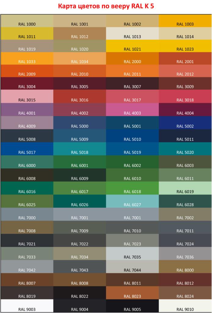 Профнастил цвета